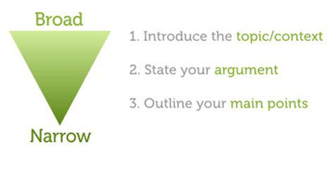 Examples of Argumentative Essays - EssaySharkcom