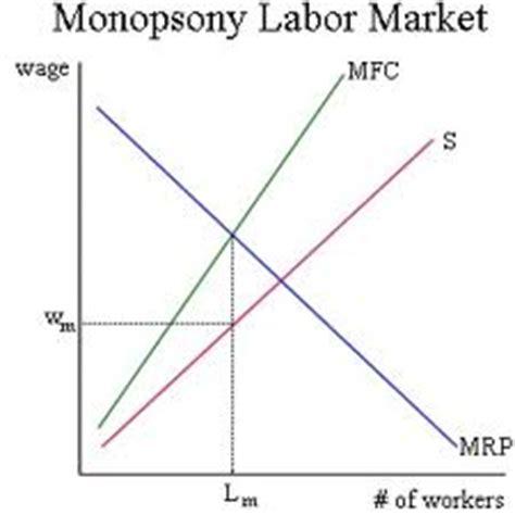 Research paper on increasing minimum wage